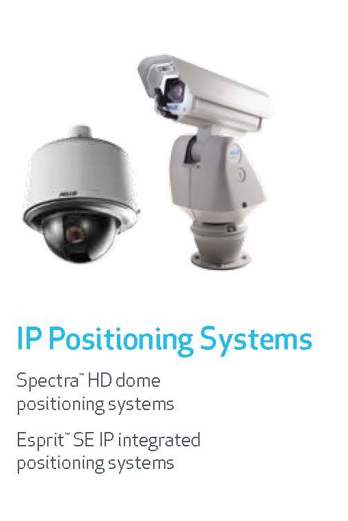 Cctv Pelco IP Positioning Systems